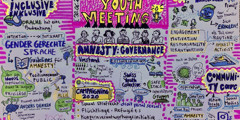 Das Youthmeeting als Graphic Recording ©Paz a.k.a. Sarah Blaser